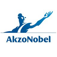 Analyse aandeel Akzo Nobel