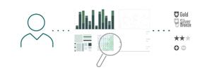 CPMS Quantitative Ratings