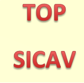 Marzo 2017: Rentabilidad de las Sicavs más populares