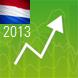 Grootste stijgers onder de Nederlandse aandelen