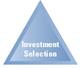 De beproefde beleggingsportefeuille: bepaal uw financiële prioriteiten met Morningstar's beleggingspiramide