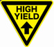 High Yield Bonds are Expensive