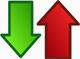 Hoger, lager: beleggingsfondsen met een op- of afwaardering in het derde kwartaal van 2014