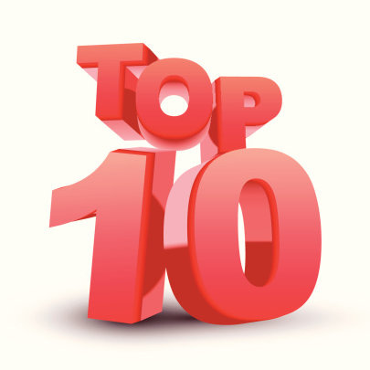 Top 10 Articles on Morningstar