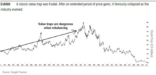 A classic value trap was Kodak