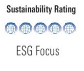 ETFs con sesgo ESG: iShares MSCI KLD 400 Social ETF