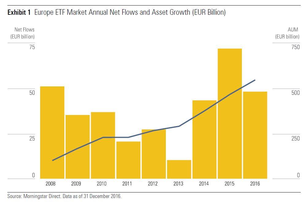 ETF 2016 European flows