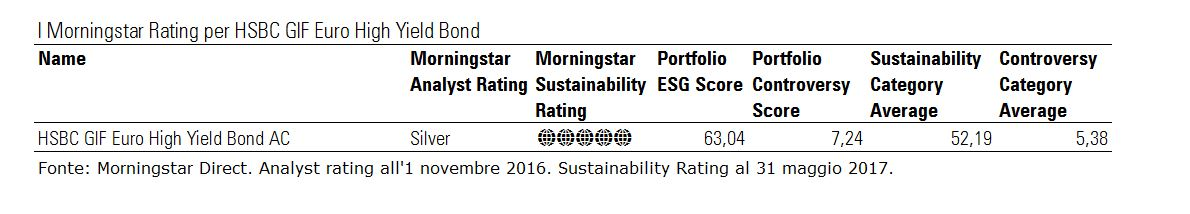 I Morningstar Rating per HSBC GIF Euro High Yield