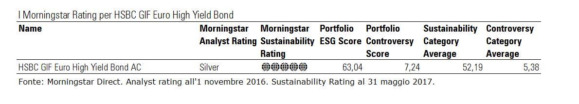 I Morningstar Rating per HSBC GIF Euro High Yield