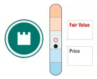 ¿Valores de calidad o valores de bajo riesgo?