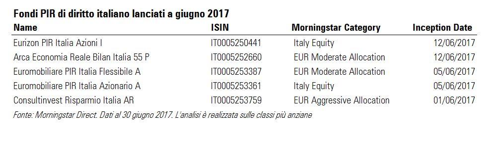 Fondi PIR di diritto italiano lanciati a giugno 2017