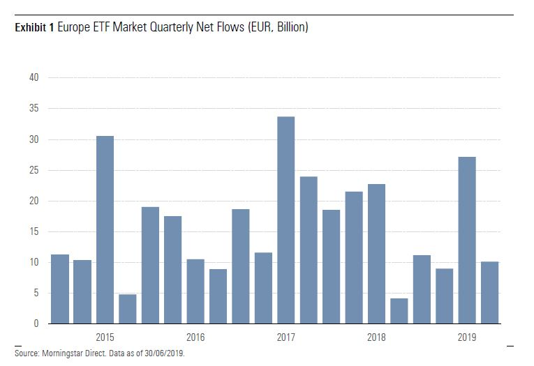Flussi netti negli ETF europei nel secondo trimestre