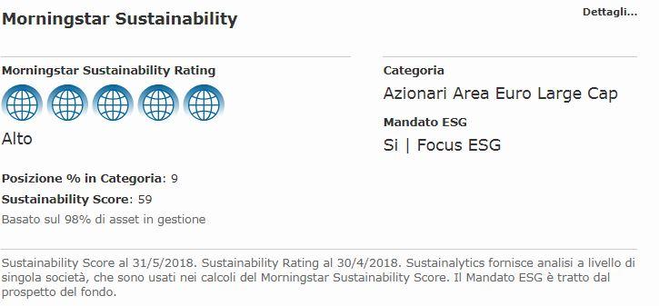 Il Morningstar Sustainability Rating su Morningstar.it