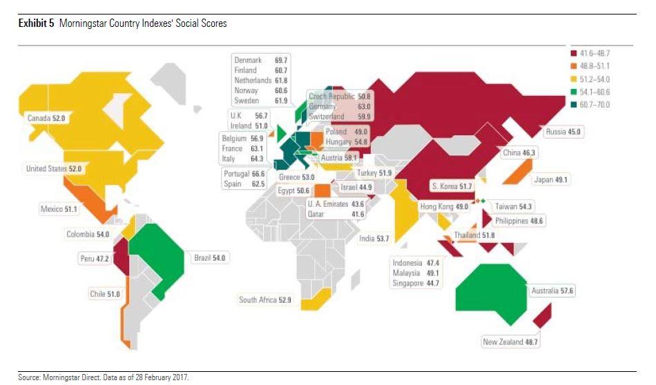 Sustainability Atlas social score