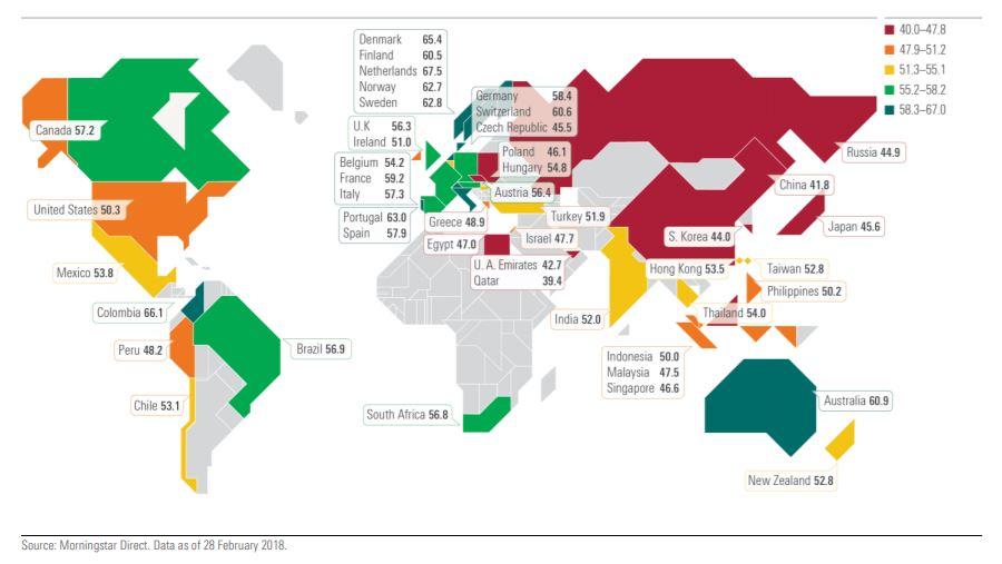 La Corporate Governance nel mondo - Morningstar Sustainability Atlas