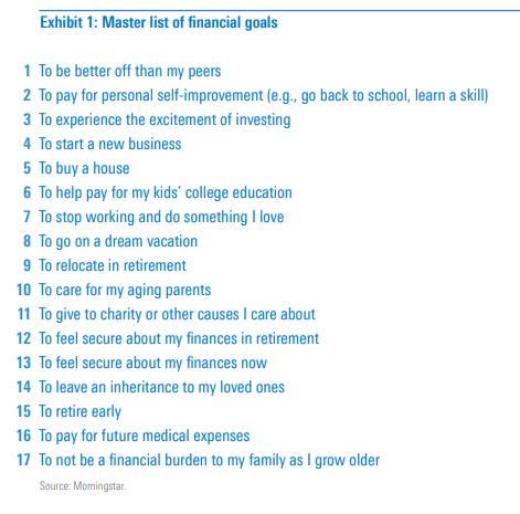 financial goals master list behavioural finance