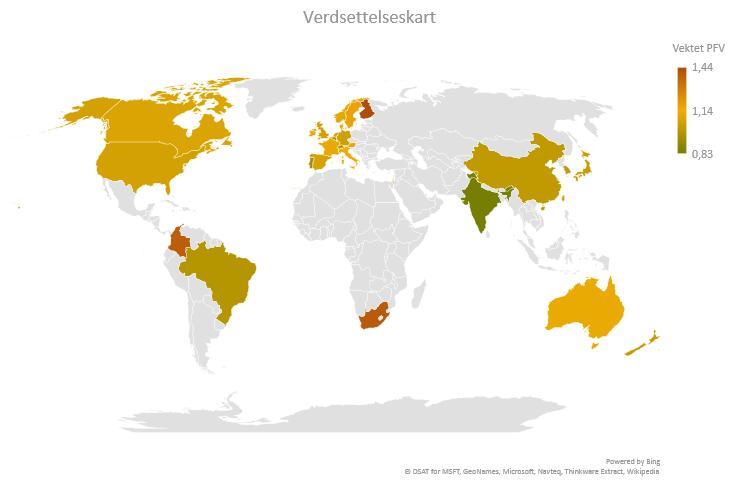 Verdsettelse av aksjer, målt per land