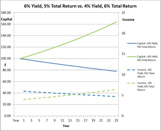 aandelen portefeuille beheer