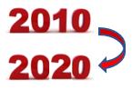 Cómo ha cambiado la inversión entre 2010 y 2020