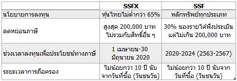 2020 04 02 1000 SSFX vs SSF