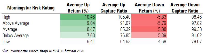 2020 09 24 13 04 29 updown capture per risk