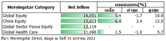flow jan 21
