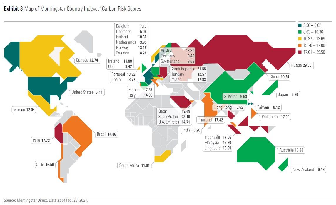 carbon risk