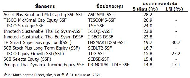 top ten ssf