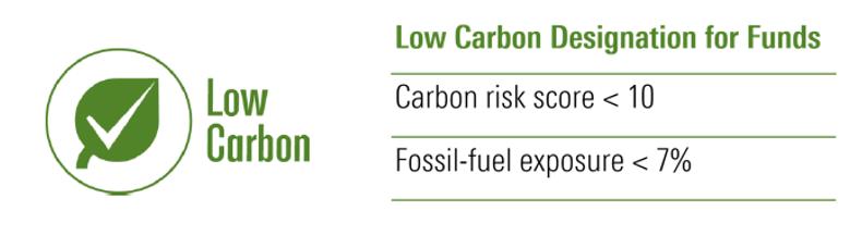 low carbon desi