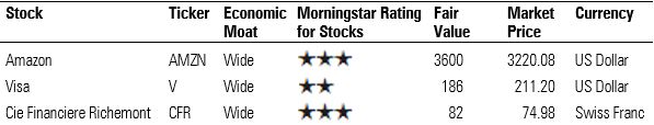 3 stocks in one table