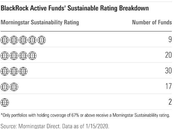 4 Licoes da Ousada Declaracao ESG da Black Rock 4