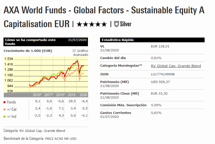 AXAGlobal Factors Sustainable Equity