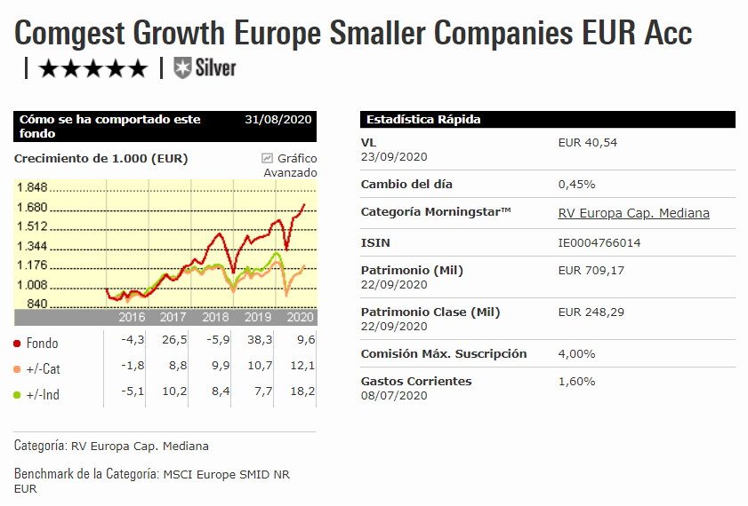 Comgest Growth Europe Smaller Companies