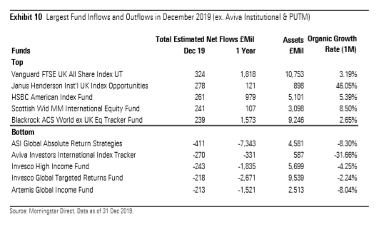 outflows