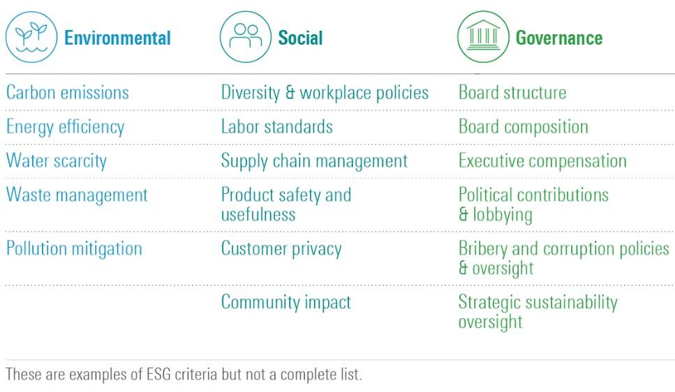 ESG list