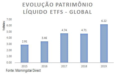 ETF Brazil 1