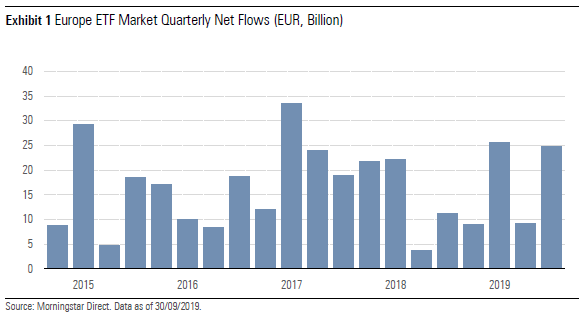 ETF European flows Q3 exhibit 1