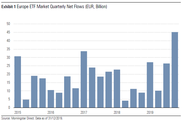 ETF flows 2019 Exhibit 1