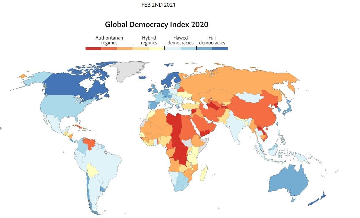 Global Democracy Index 2020