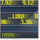 Holly Licensed Trading Floor