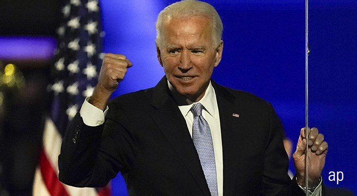 An Investor's Guide to the Biden Administration