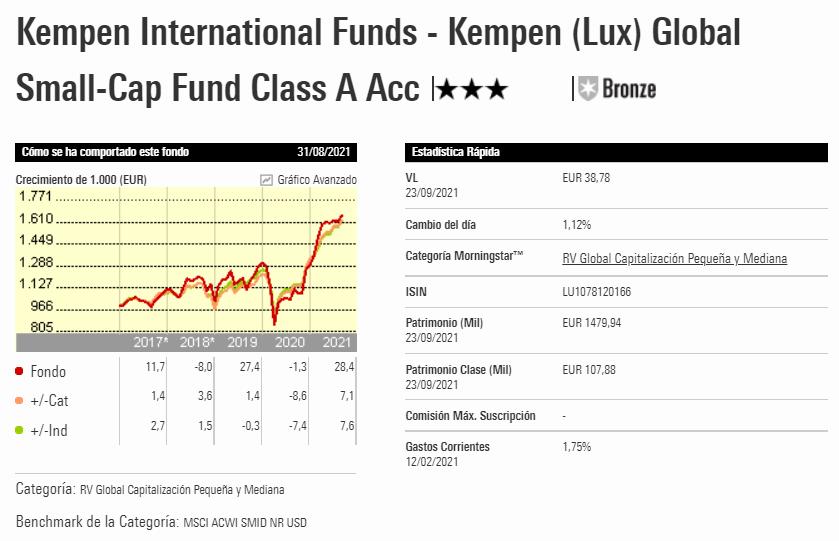 Kempen Global Small Cap