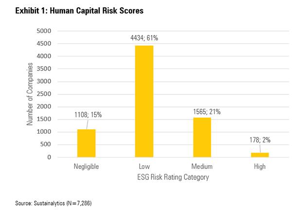 human capita;