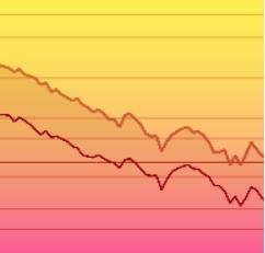 Lecciones de las mayores caídas de la bolsa