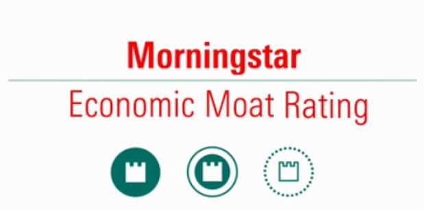 Morningstar Economic Moat