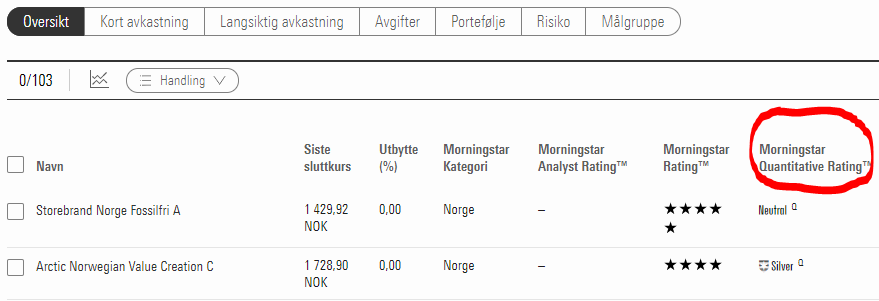 Morningstar fund Screener MQR Rating Norway