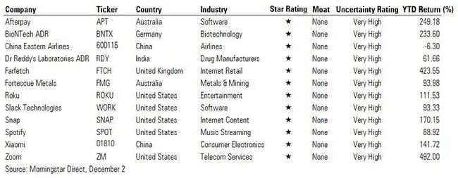 Stock list table