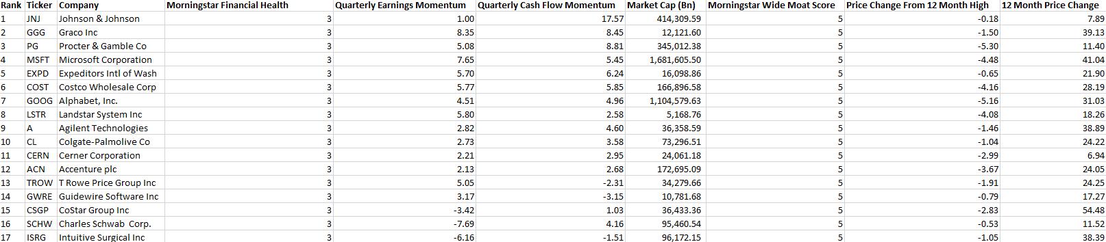 List of stock picks