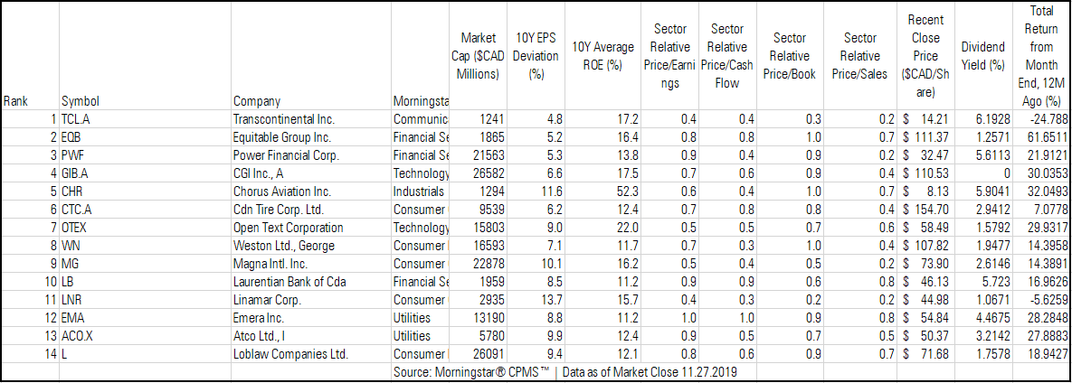 Quant Concepts table