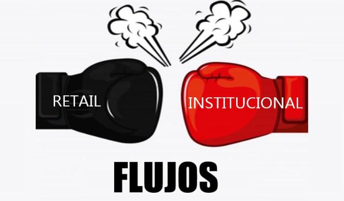 Flujos retail vs flujos institucionales